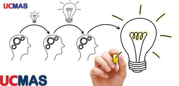 Rèn luyện tư duy sáng tạo giải toán tiểu học