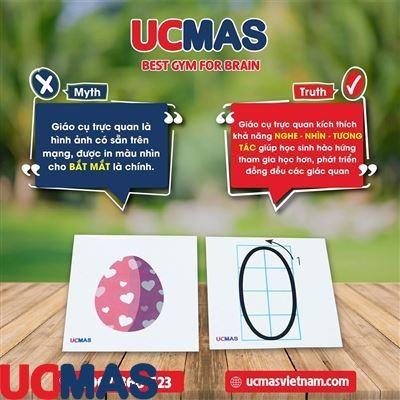 Ucmas - Sử dụng giáo cụ trực quan trong giáo dục hiện đại